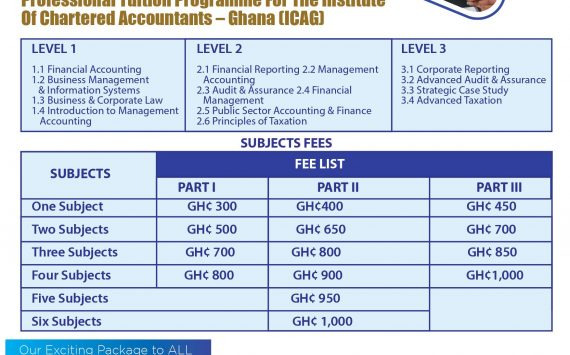 WIUC-GH BEGINS INSTITUTE OF CHARTERED ACCOUNTANT GHANA, ICAG COURSES